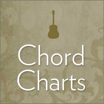 res-charts